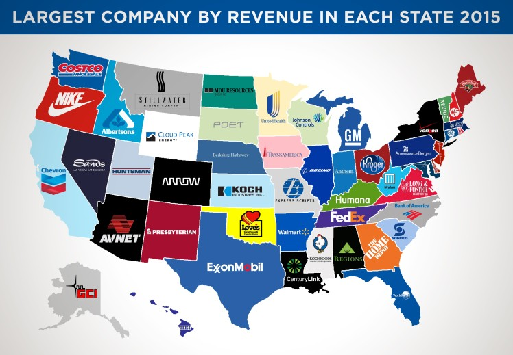 WIH -Largest-Companies-by-Revenue-2015.jpg